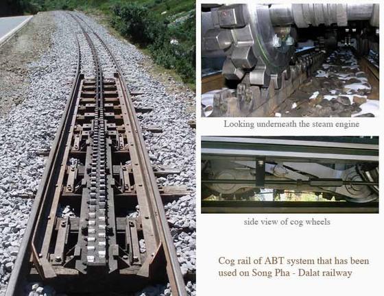 hệ thống đường sắt răng cưa