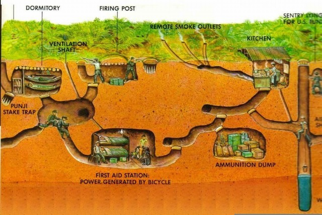 diagram of Cu Chi Tunnels