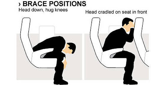 Know clearly your position in the plane